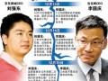 中国电商最大规模价格火并-当当京东火拼价格战